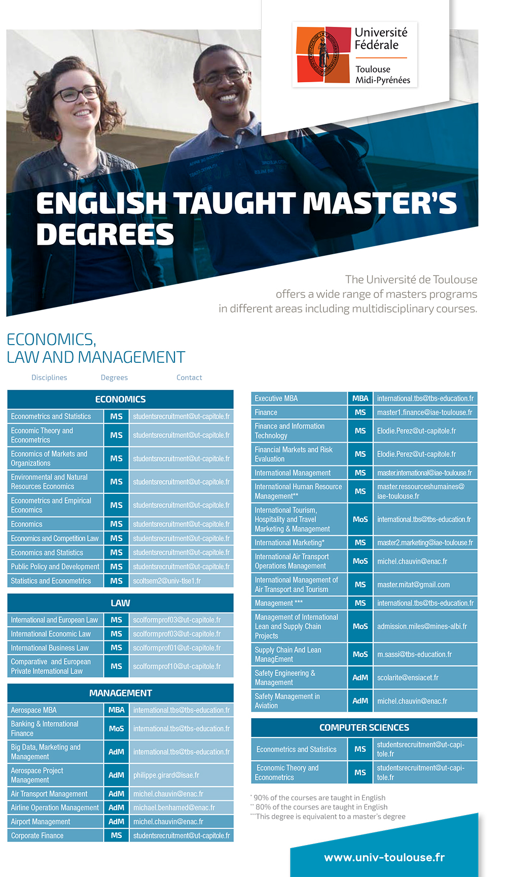 ENGLISH TAUGHT MASTER'S DEGREES